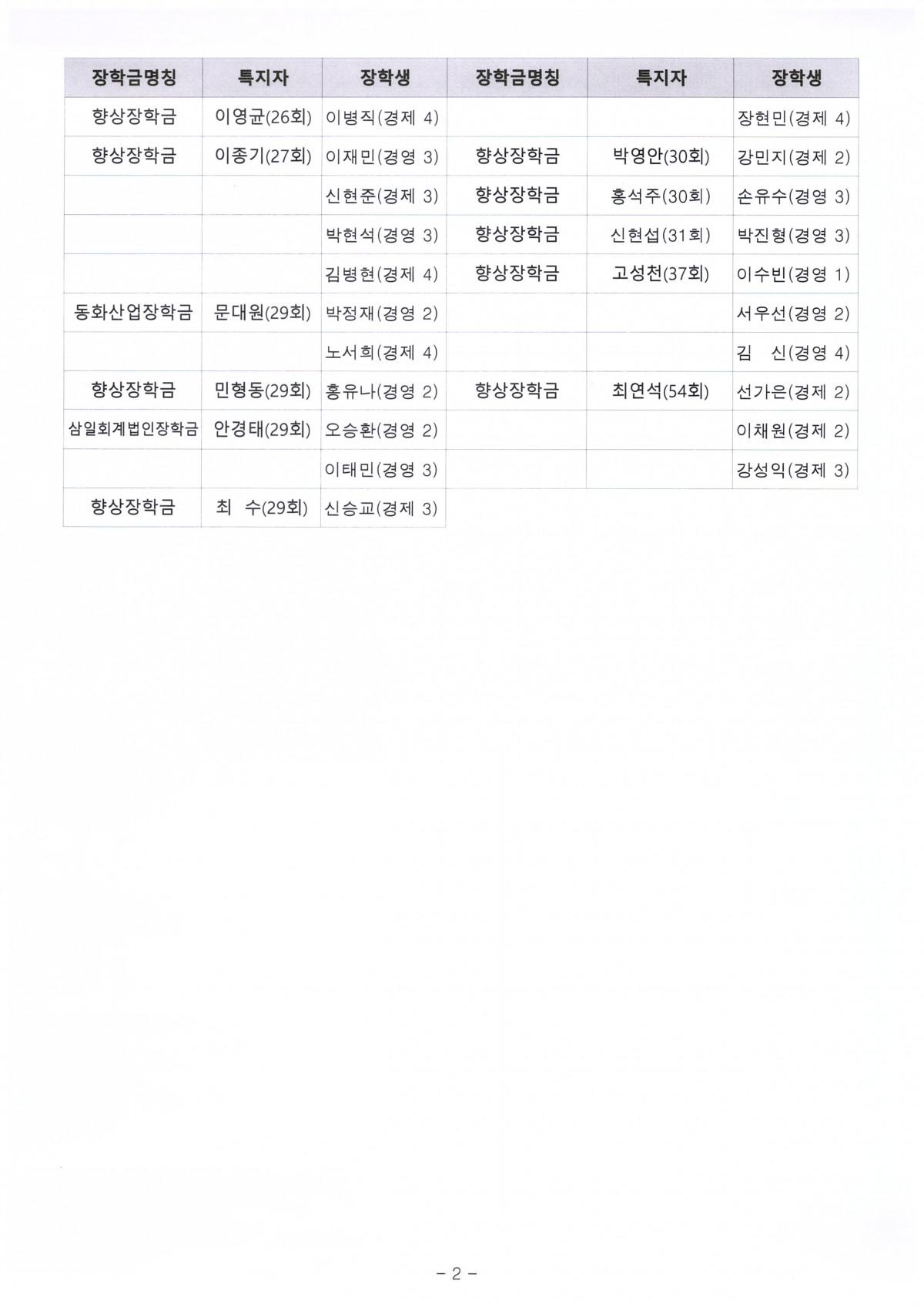 12ea3a8fe82b8b02a409bfca47757b79_1614057482_5304.JPG